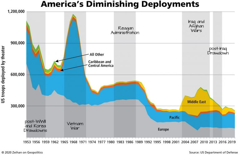 Americas army foreign deployments