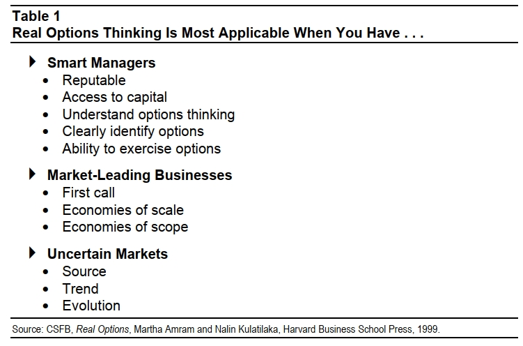 DCF real options model applicability